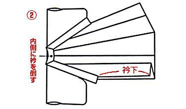 着物と浴衣の畳み方